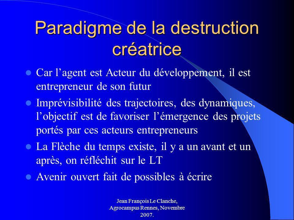 Paradigme de la destruction créatrice
