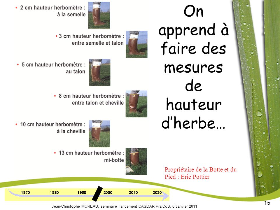 On apprend à faire des mesures de hauteur d'herbe…