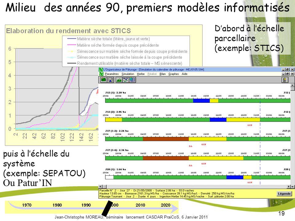 Milieu des années 90, premiers modèles informatisés