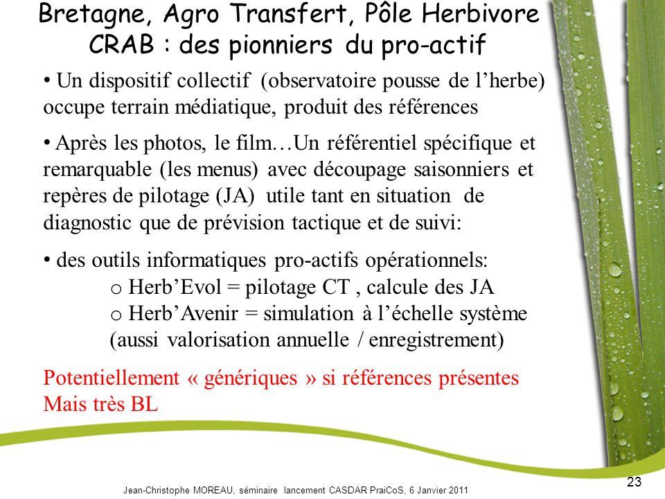 Bretagne, Agro Transfert, Pôle Herbivore CRAB : des pionniers du pro-actif