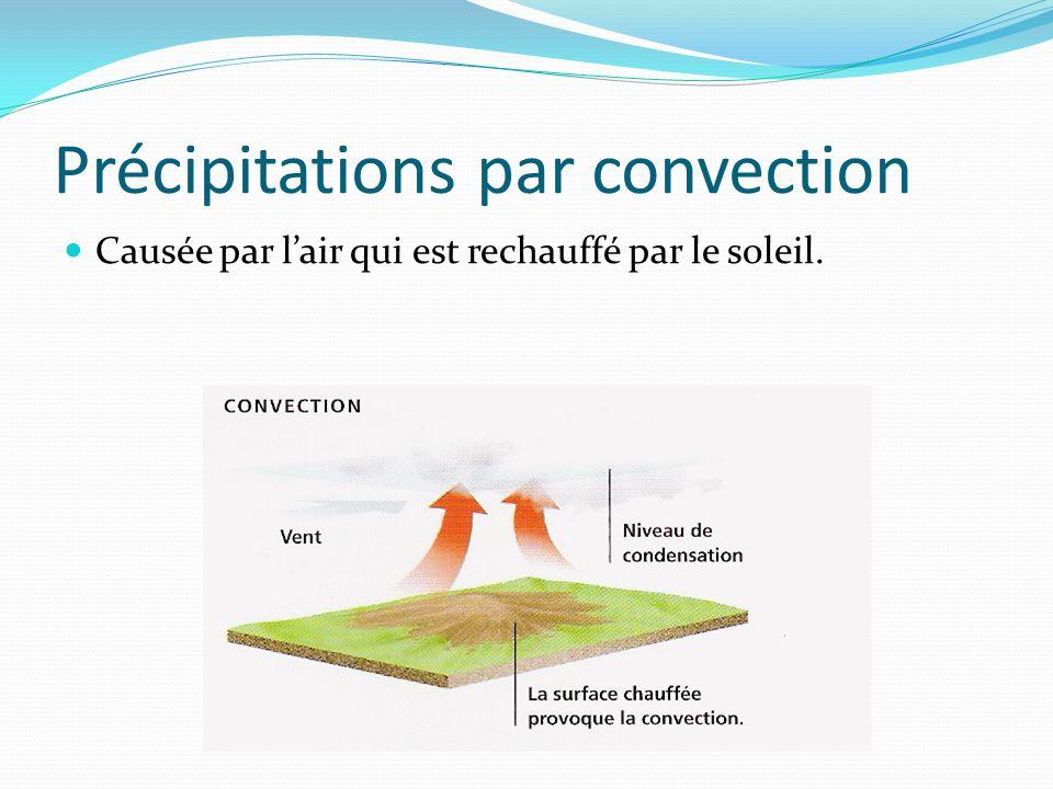 Précipitations par convection