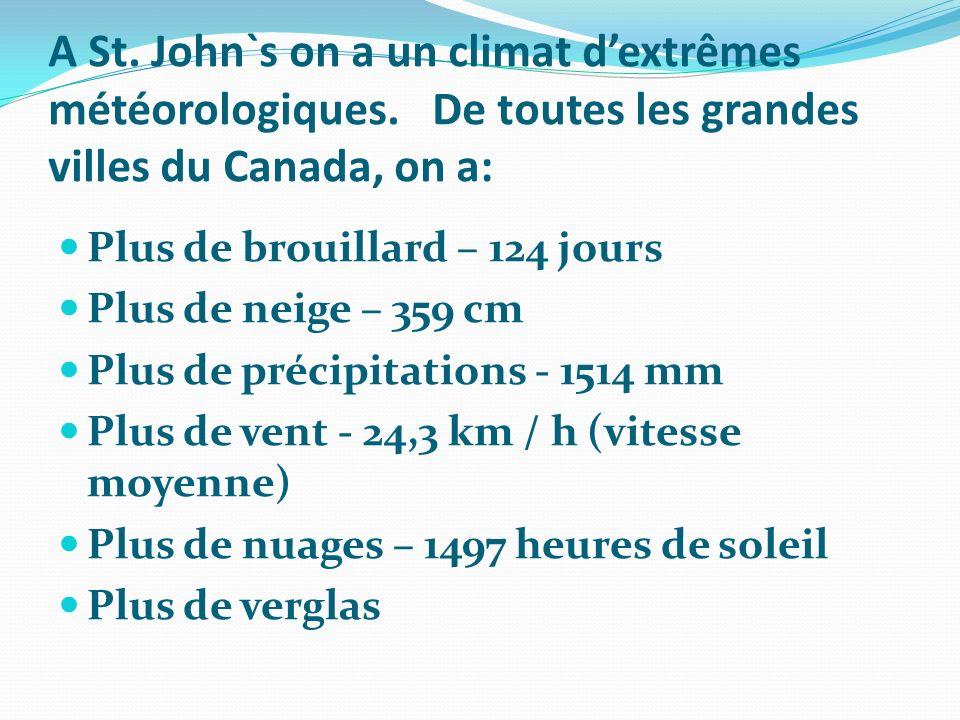 A St. John`s on a un climat d'extrêmes météorologiques