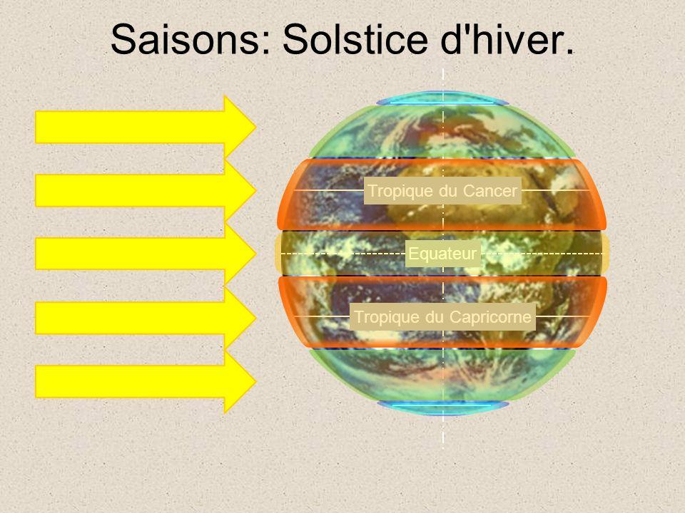 Saisons: Solstice d hiver.