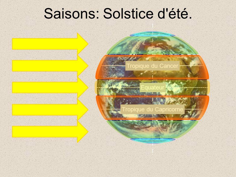 Saisons: Solstice d été.