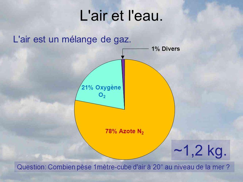 L air et l eau. ~1,2 kg. L air est un mélange de gaz.