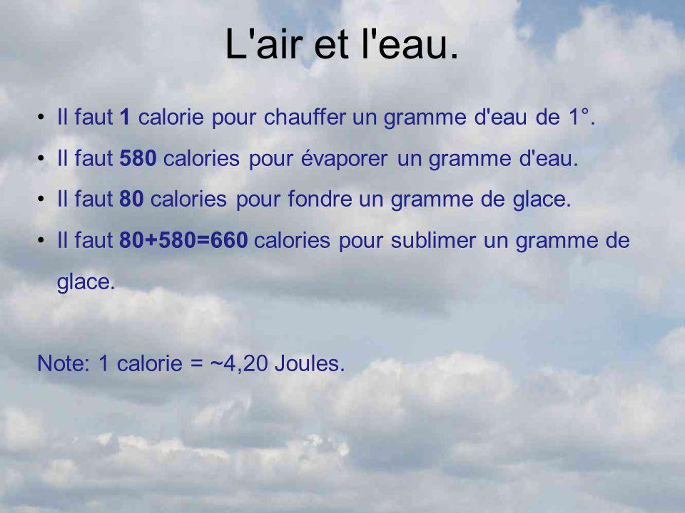 L air et l eau. Il faut 1 calorie pour chauffer un gramme d eau de 1°.