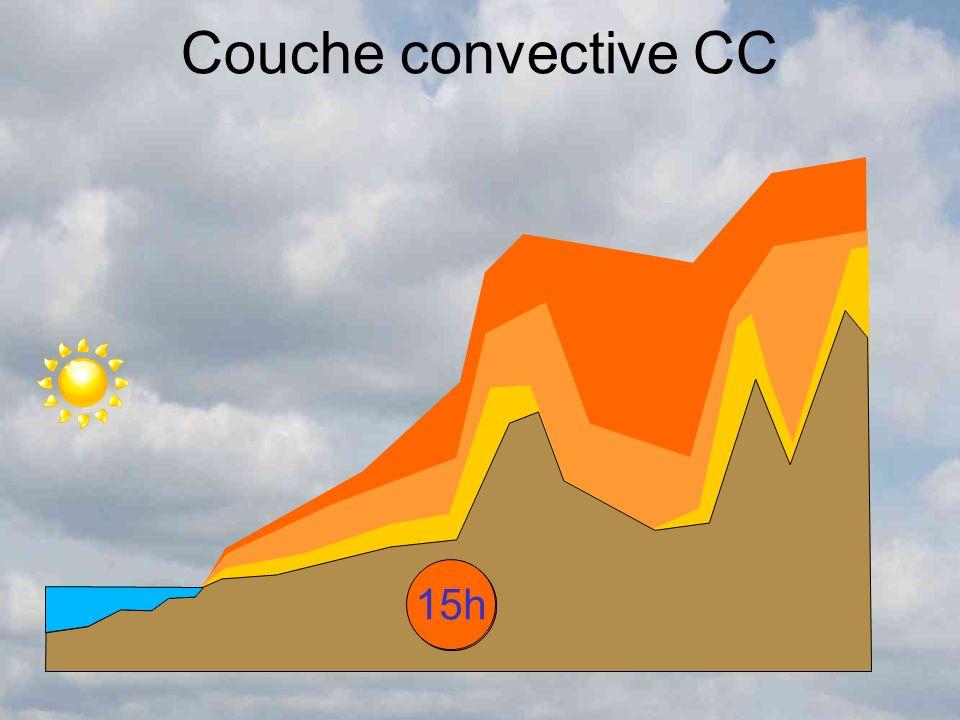 Couche convective CC 12h 15h 9h