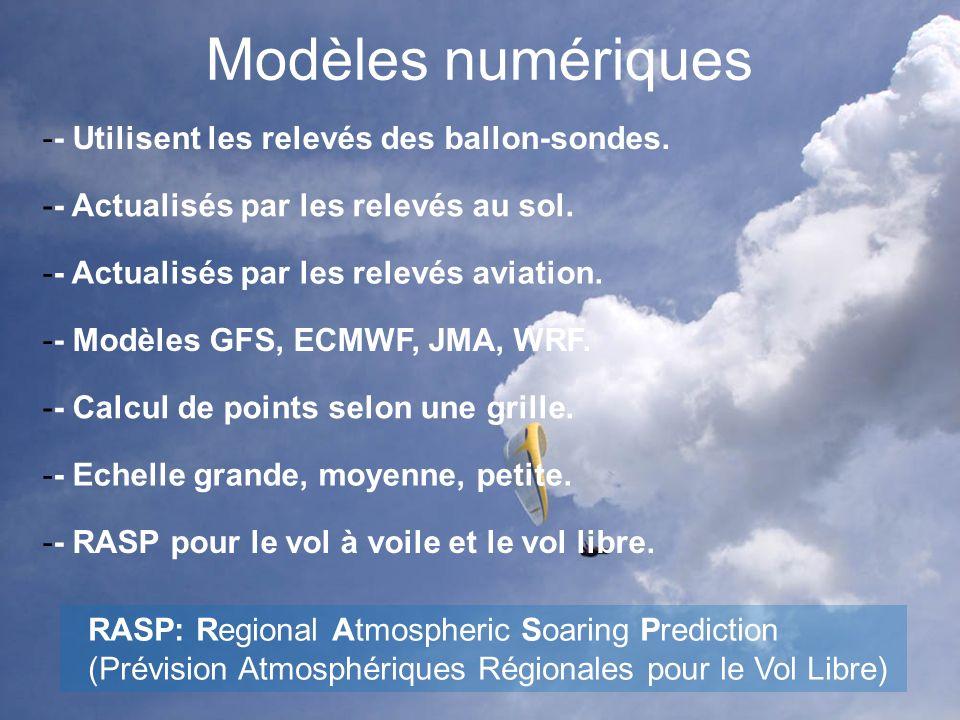 Modèles numériques - Utilisent les relevés des ballon-sondes.