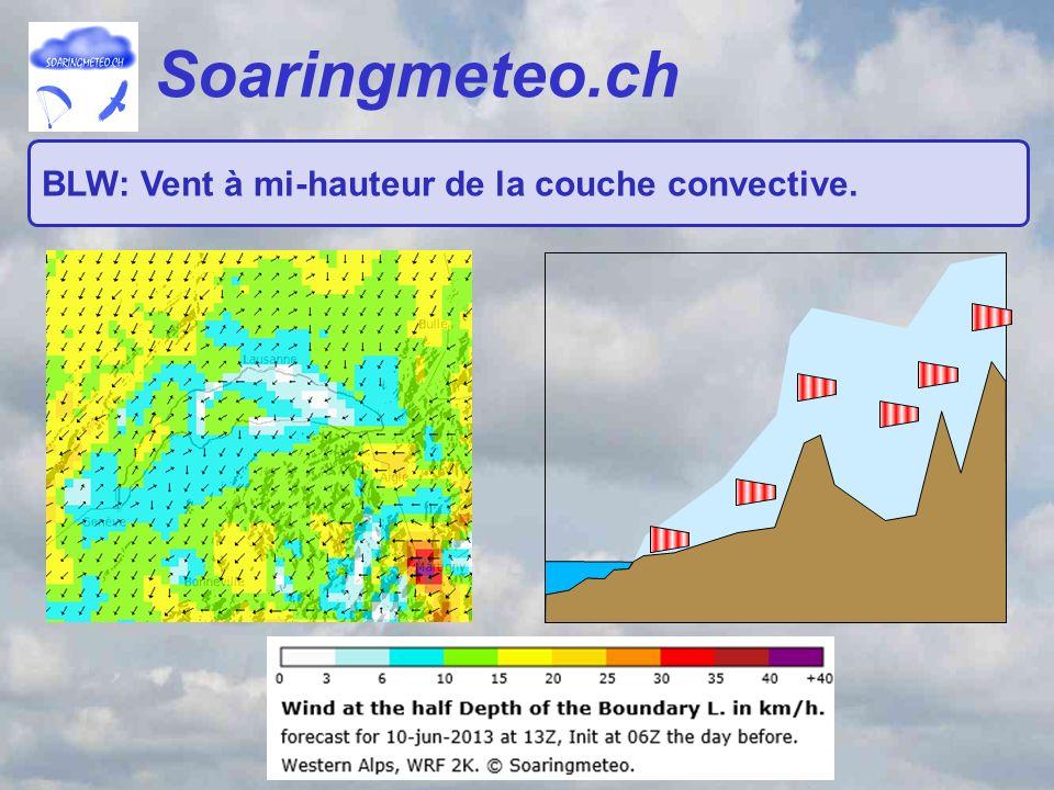 Soaringmeteo.ch BLW: Vent à mi-hauteur de la couche convective.
