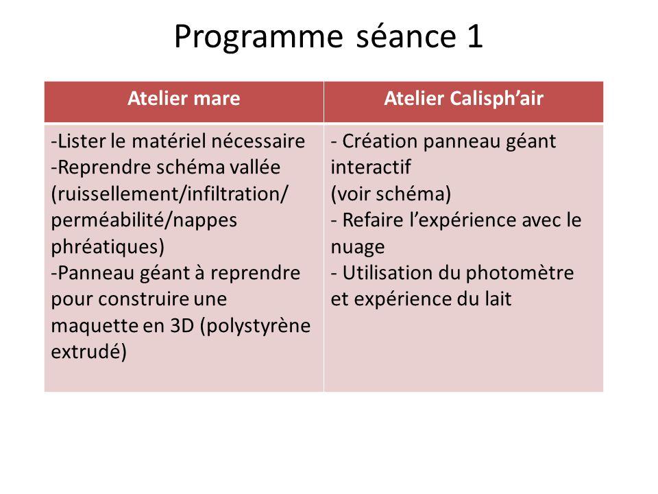 Programme séance 1 Atelier mare Atelier Calisph'air