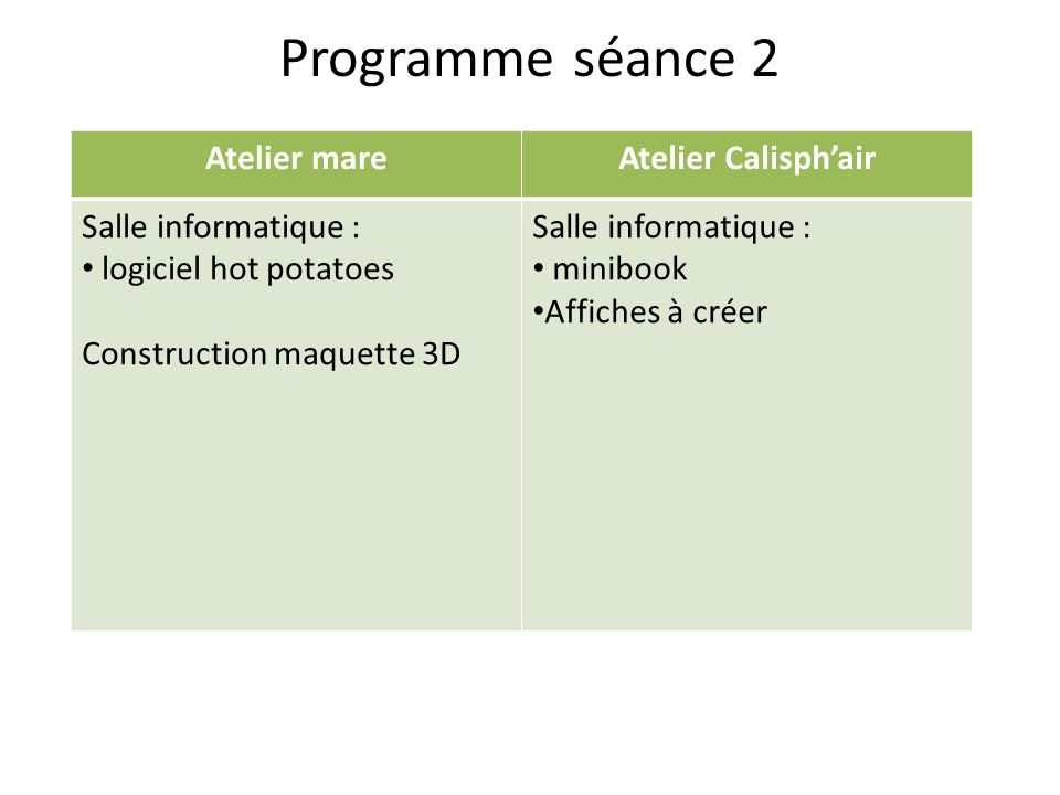 Programme séance 2 Atelier mare Atelier Calisph'air