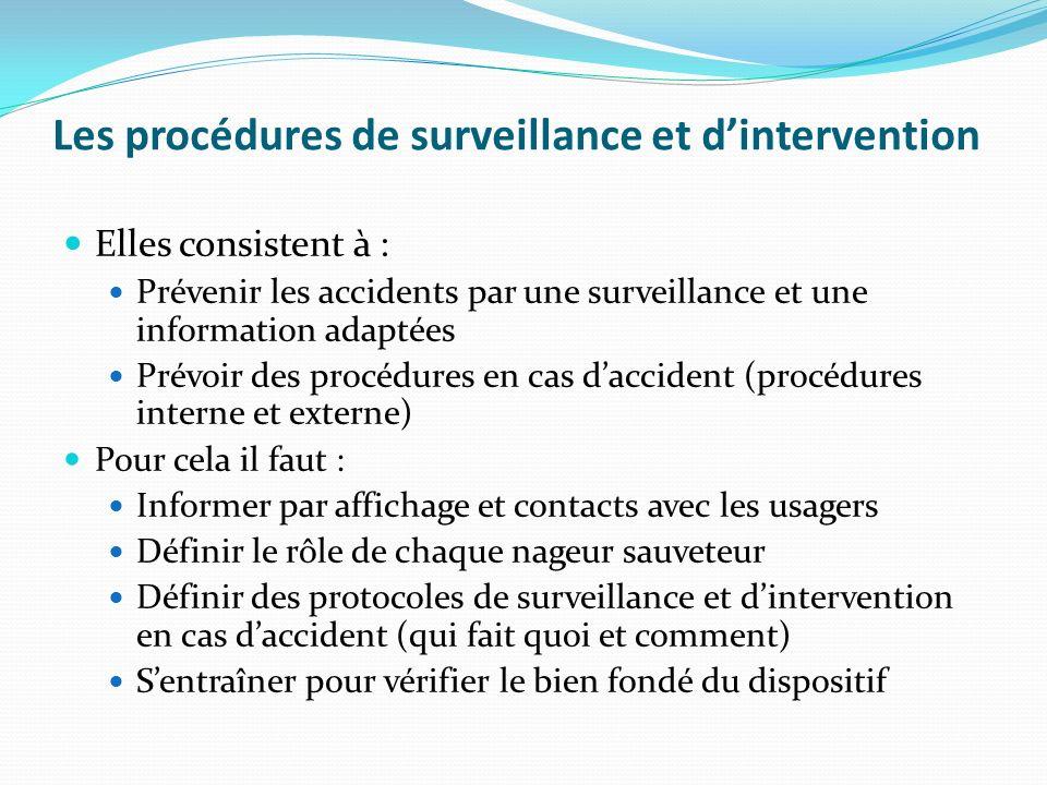 Les procédures de surveillance et d'intervention