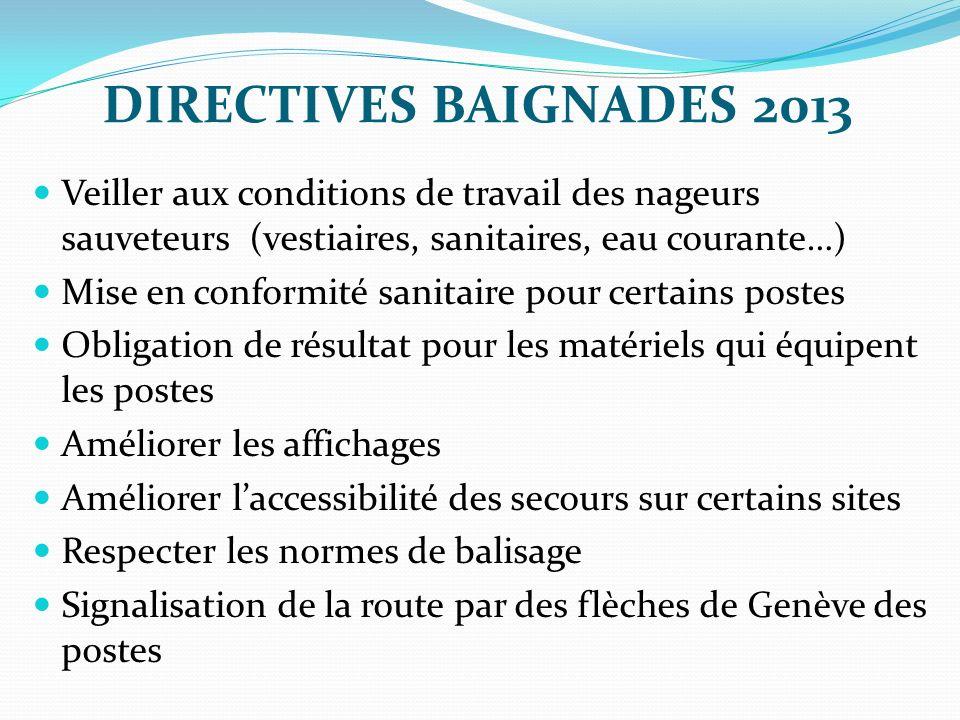 DIRECTIVES BAIGNADES 2013 Veiller aux conditions de travail des nageurs sauveteurs (vestiaires, sanitaires, eau courante…)