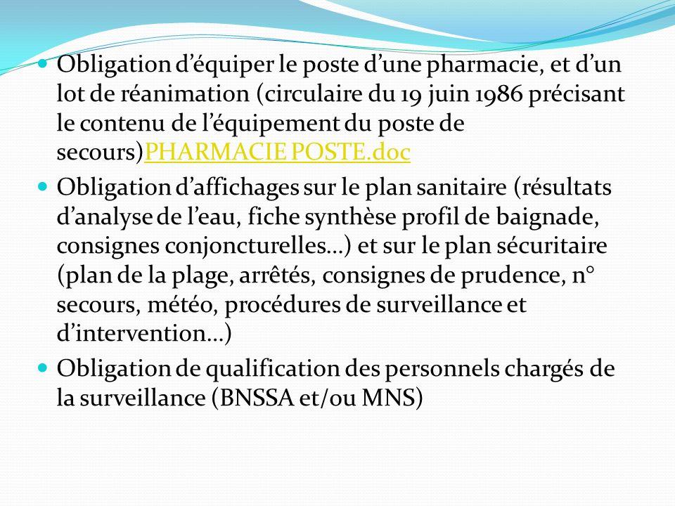 Obligation d'équiper le poste d'une pharmacie, et d'un lot de réanimation (circulaire du 19 juin 1986 précisant le contenu de l'équipement du poste de secours)PHARMACIE POSTE.doc
