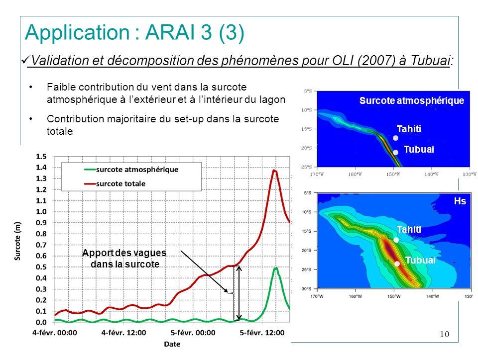 Application : ARAI 3 (3) Validation et décomposition des phénomènes pour OLI (2007) à Tubuai: