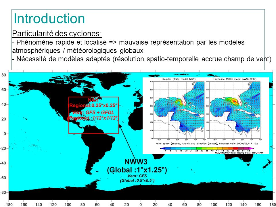 Introduction Particularité des cyclones:
