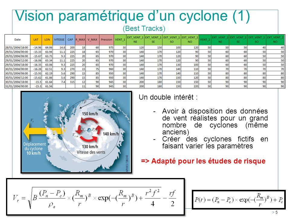 Vision paramétrique d'un cyclone (1)