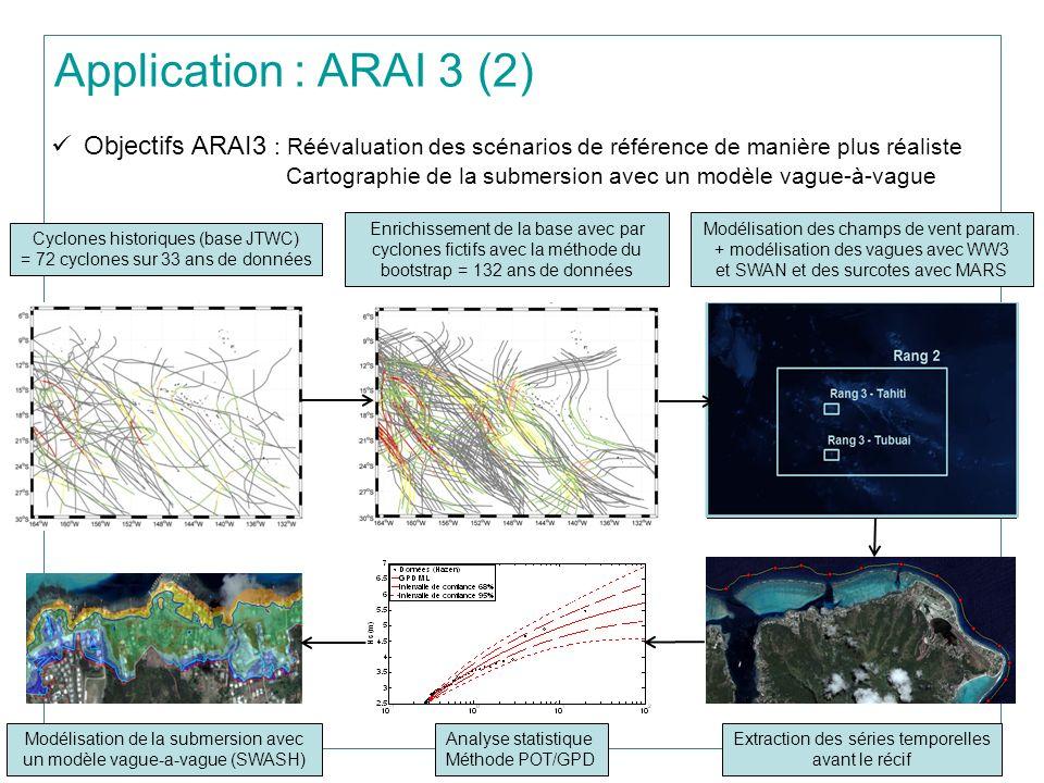 Application : ARAI 3 (2) Objectifs ARAI3 : Réévaluation des scénarios de référence de manière plus réaliste.