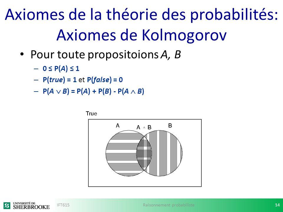 Axiomes de la théorie des probabilités: Axiomes de Kolmogorov