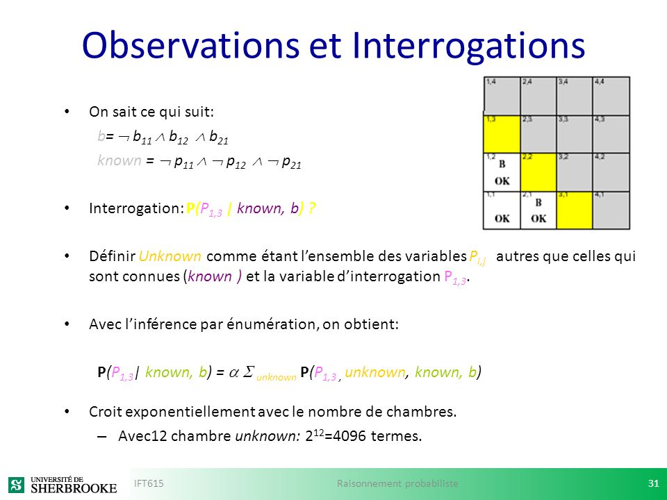 Observations et Interrogations
