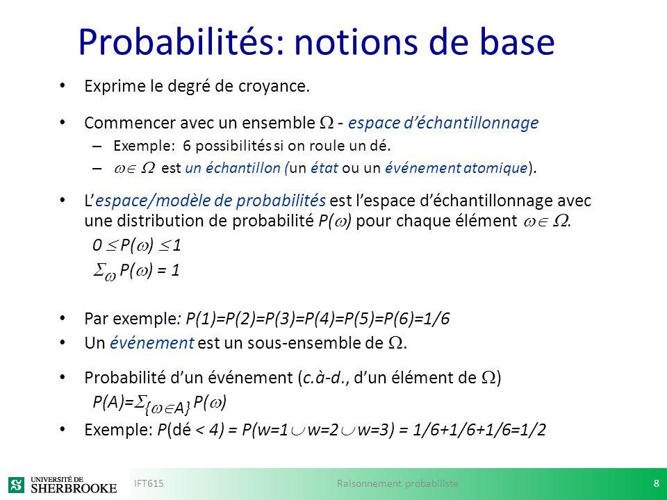 Probabilités: notions de base