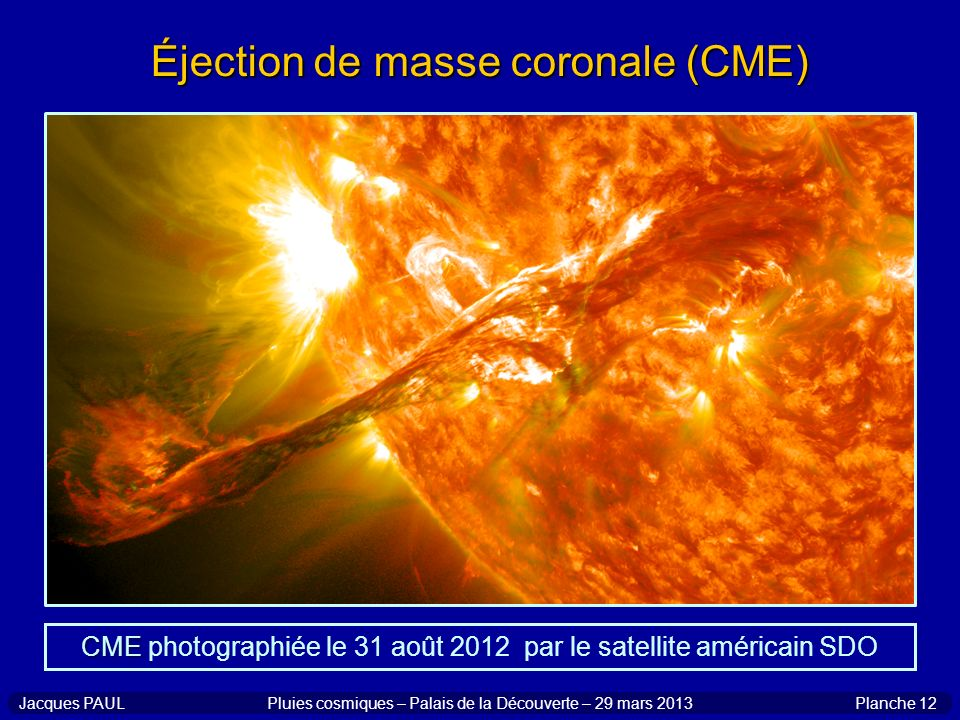 Éjection de masse coronale (CME)