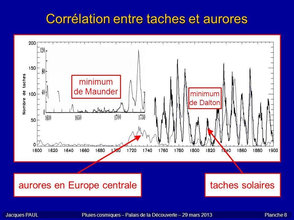 Corrélation entre taches et aurores