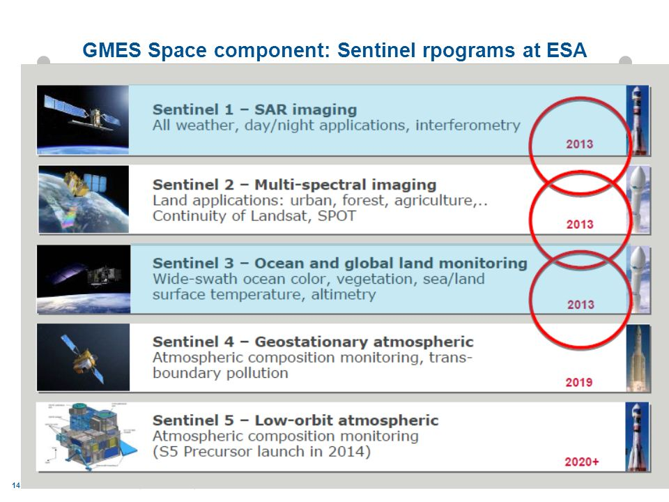 GMES Space component: Sentinel rpograms at ESA