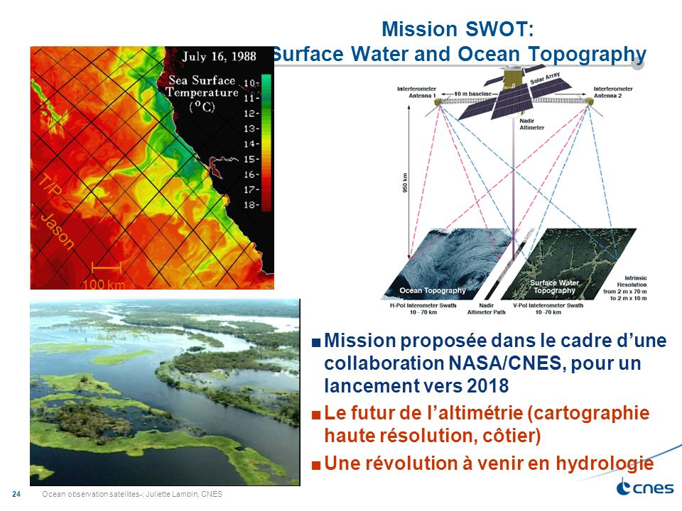 Mission SWOT: Surface Water and Ocean Topography