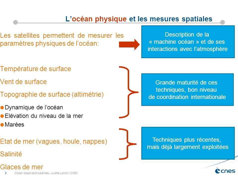 L'océan physique et les mesures spatiales
