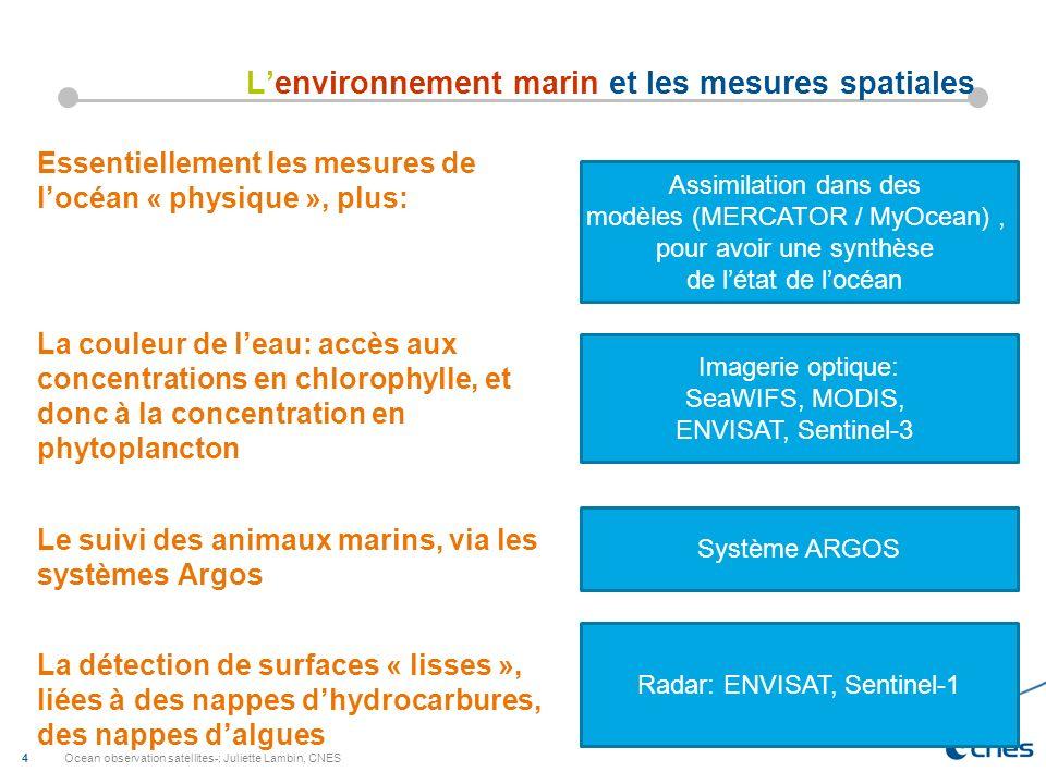 L'environnement marin et les mesures spatiales