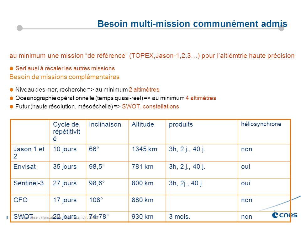 Besoin multi-mission communément admis