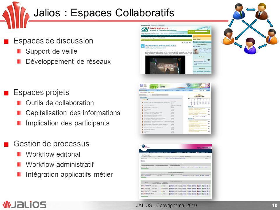 Jalios : Espaces Collaboratifs