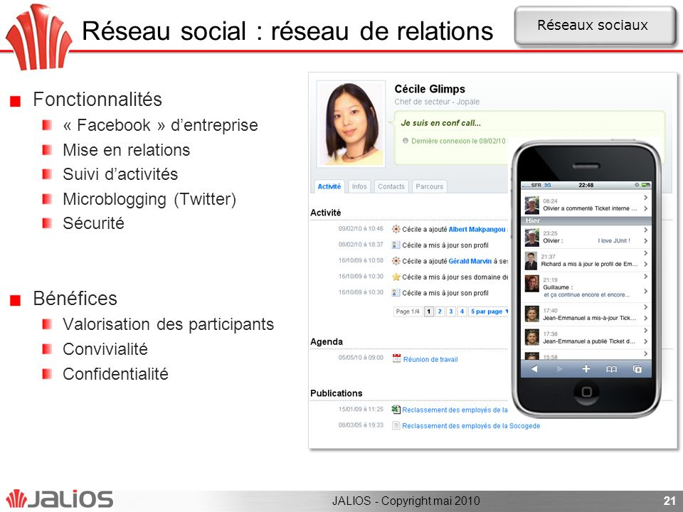 Réseau social : réseau de relations