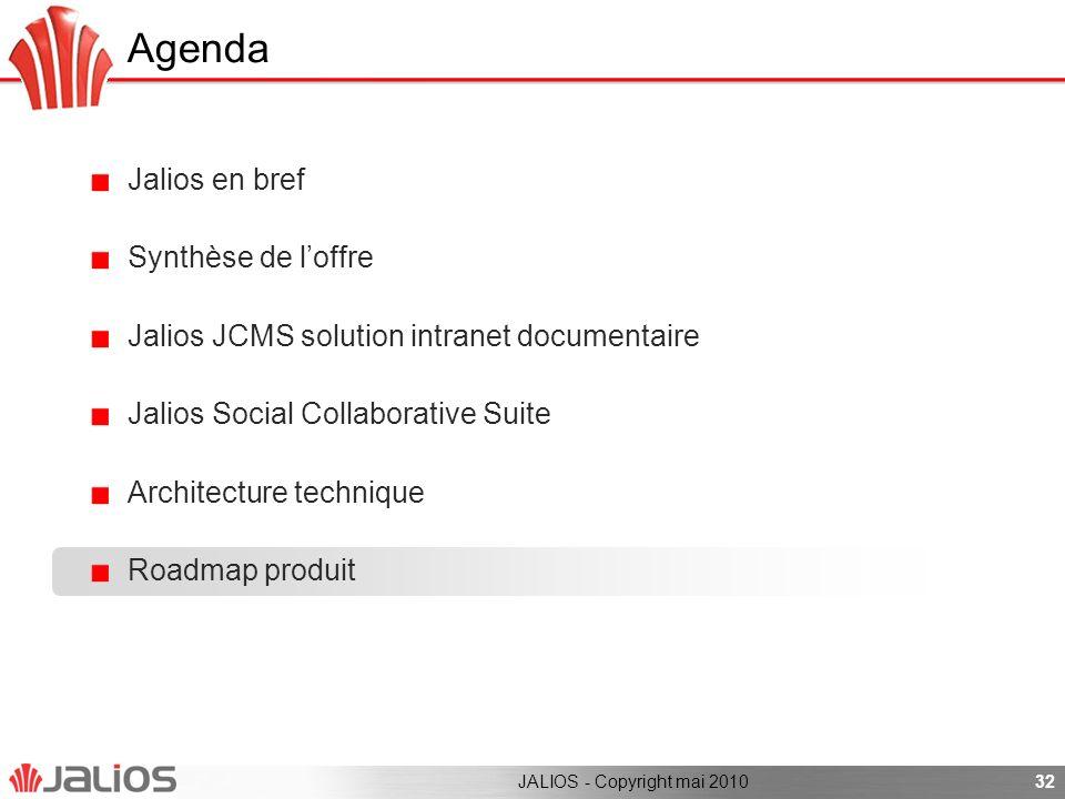 Agenda Jalios en bref Synthèse de l'offre