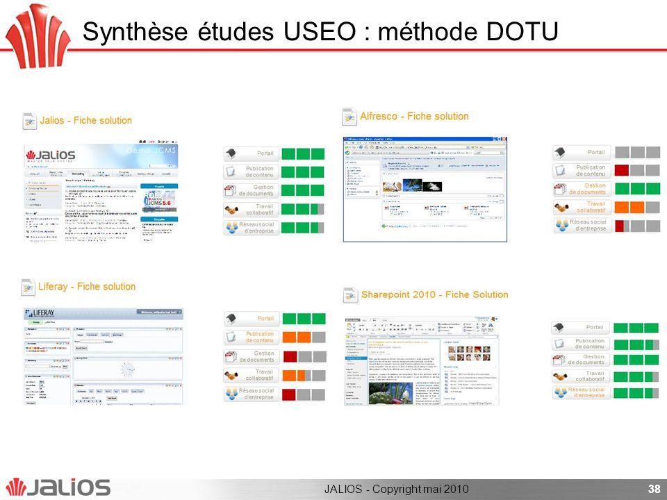 Synthèse études USEO : méthode DOTU