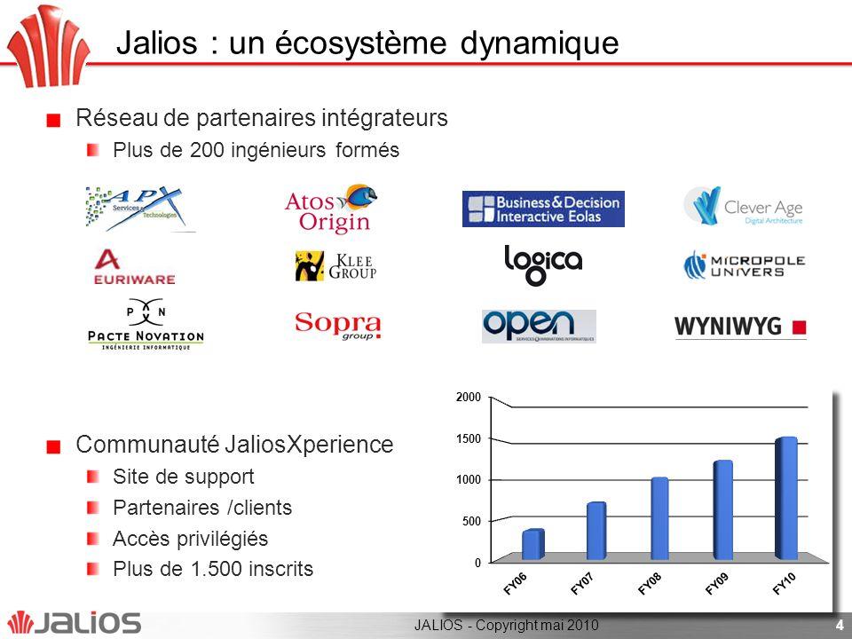 Jalios : un écosystème dynamique