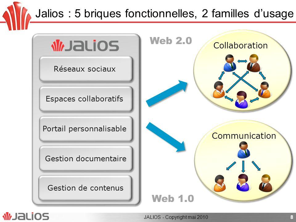 Jalios : 5 briques fonctionnelles, 2 familles d'usage