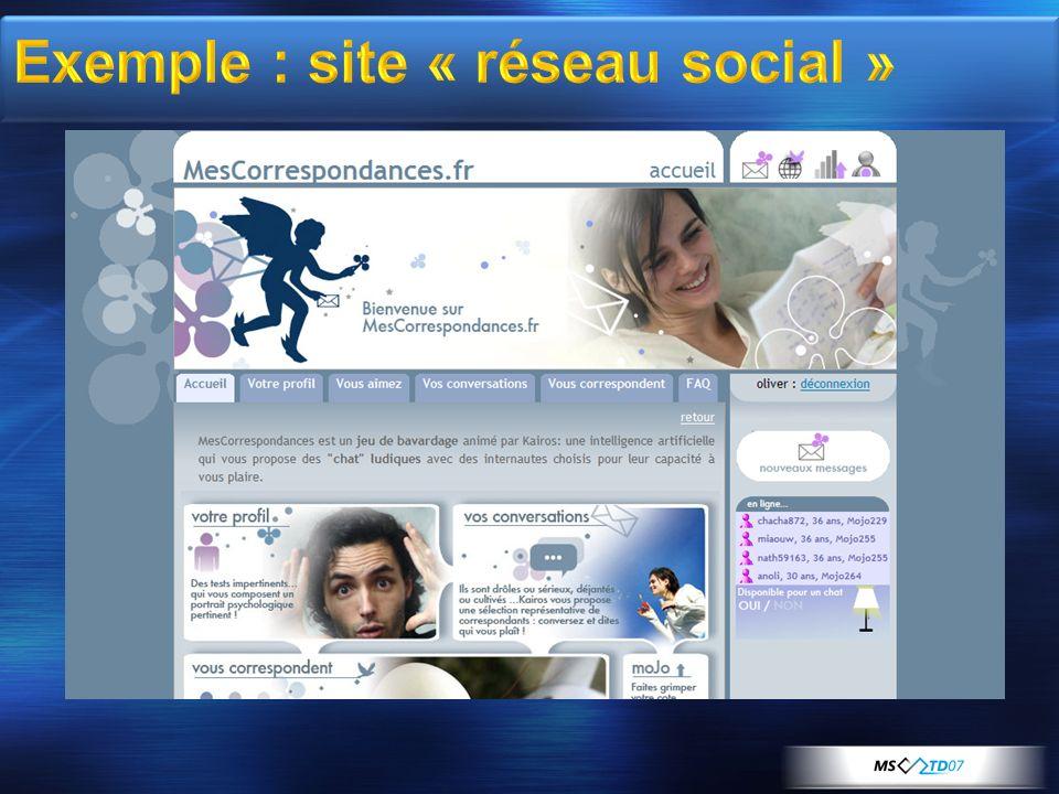 Exemple : site « réseau social »