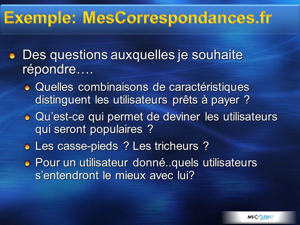 Exemple: MesCorrespondances.fr