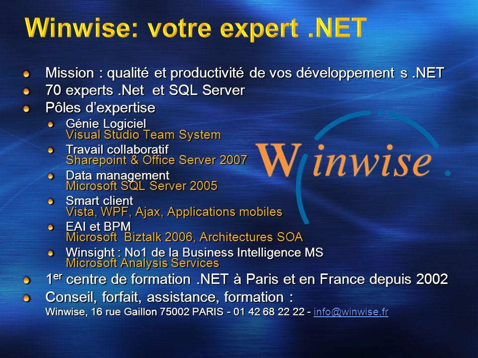 Winwise: votre expert .NET