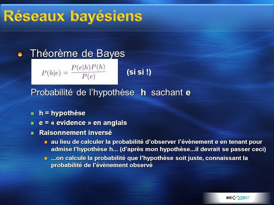 Réseaux bayésiens Théorème de Bayes