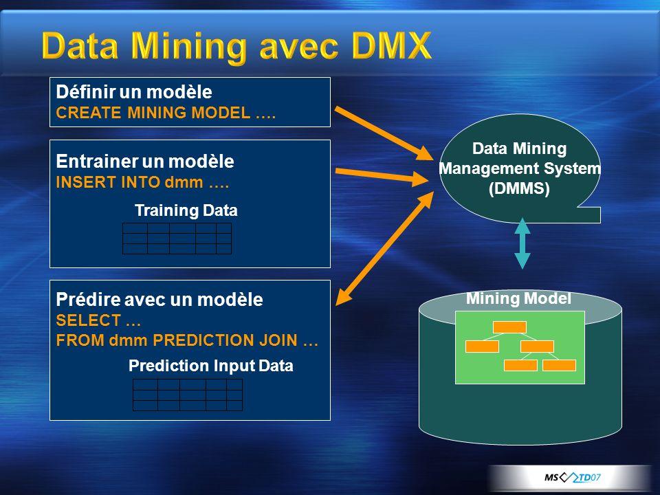 Data Mining avec DMX Définir un modèle Entrainer un modèle