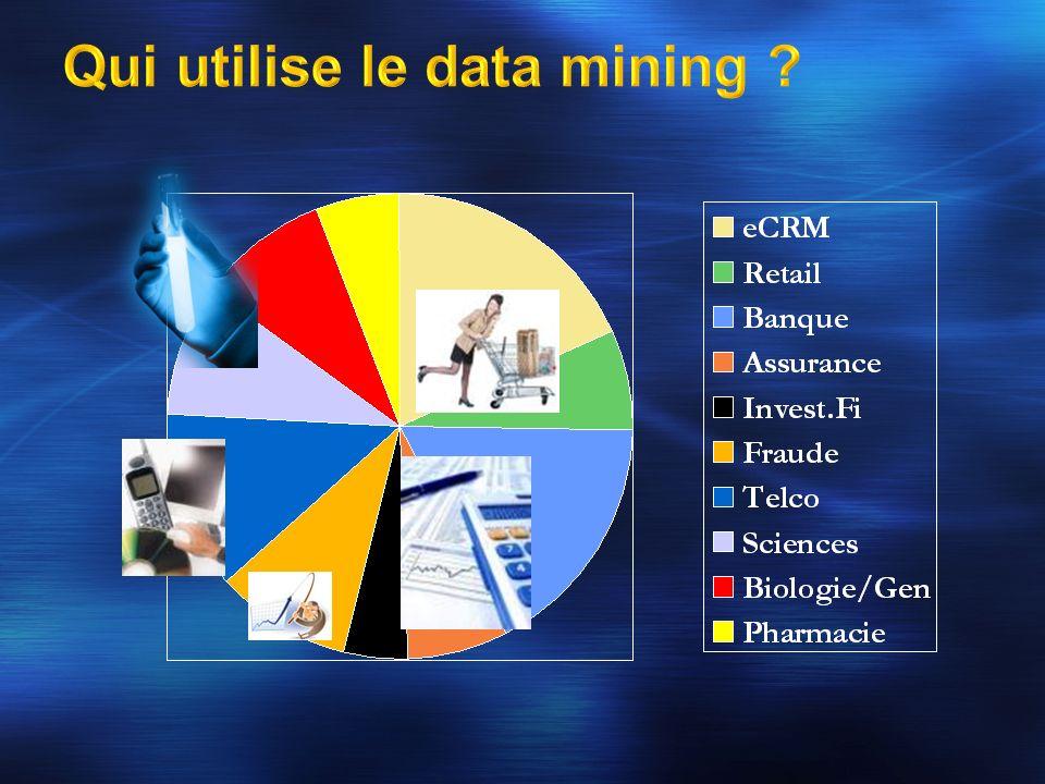 Qui utilise le data mining