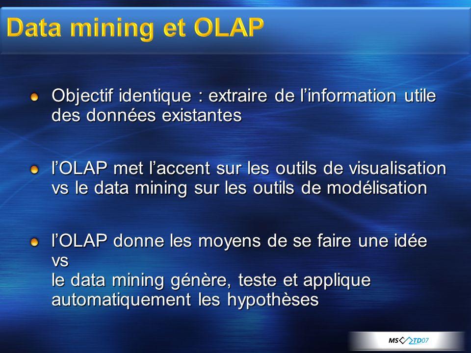 Data mining et OLAP Objectif identique : extraire de l'information utile des données existantes.