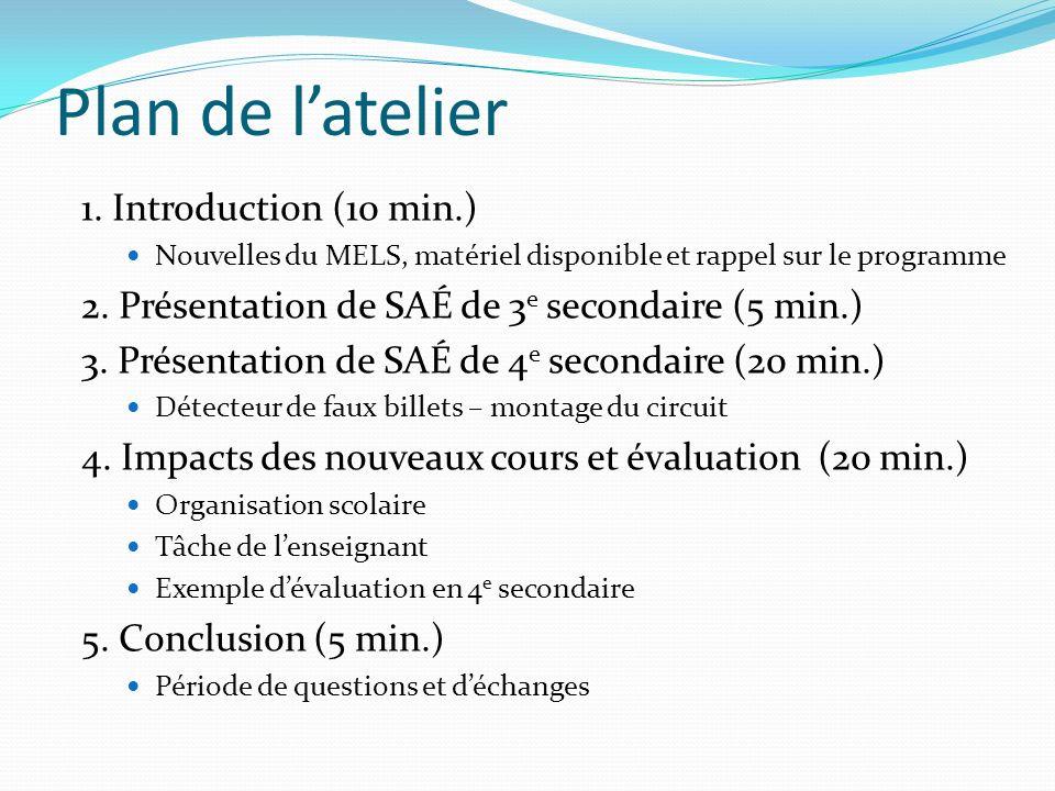 Plan de l'atelier 1. Introduction (10 min.)