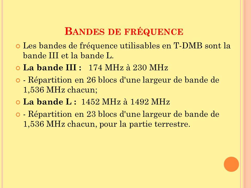 Bandes de fréquence Les bandes de fréquence utilisables en T-DMB sont la bande III et la bande L. La bande III : 174 MHz à 230 MHz.