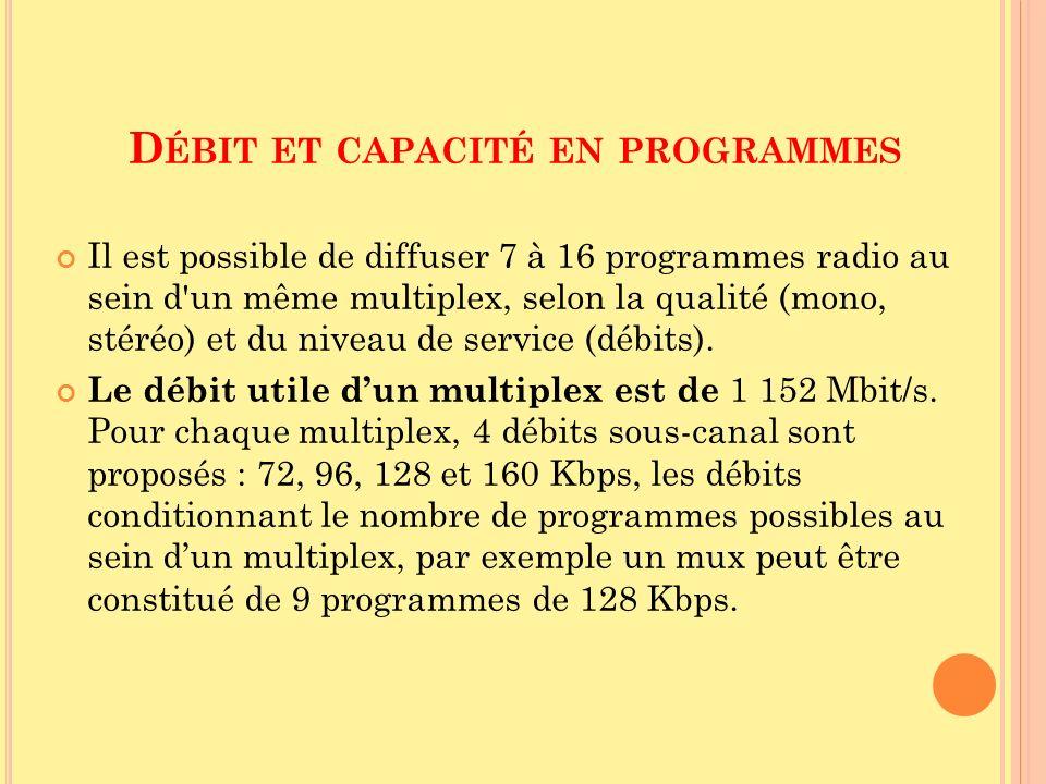 Débit et capacité en programmes