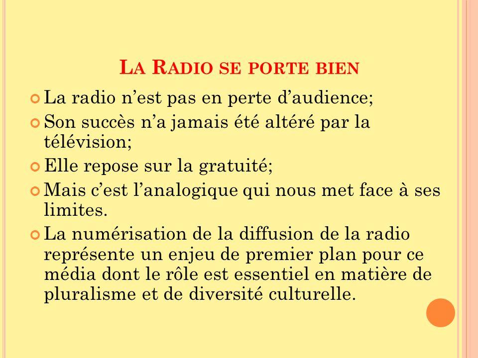La Radio se porte bien La radio n'est pas en perte d'audience;