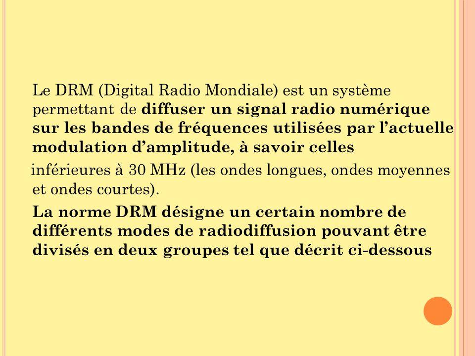 Le DRM (Digital Radio Mondiale) est un système permettant de diffuser un signal radio numérique sur les bandes de fréquences utilisées par l'actuelle modulation d'amplitude, à savoir celles inférieures à 30 MHz (les ondes longues, ondes moyennes et ondes courtes).